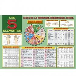 Lamina los 5 elementos