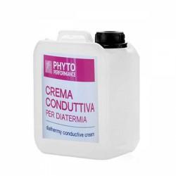 Crema Conductora de Diatermia